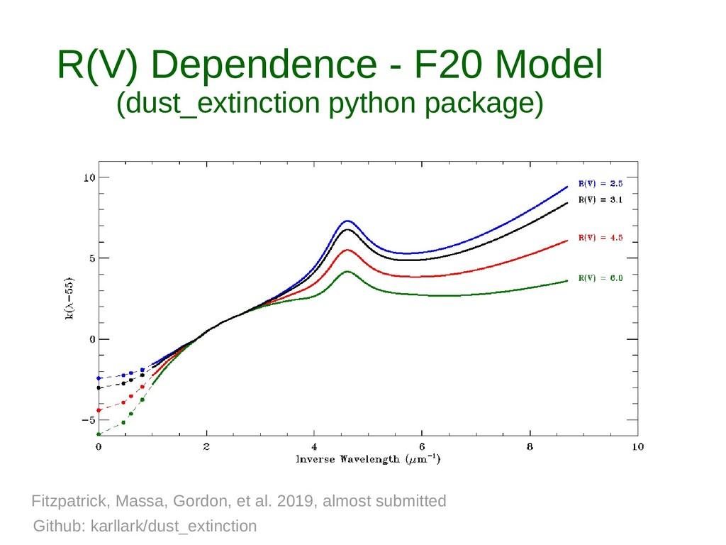 R(V) Dependence - F20 Model (dust_extinction py...