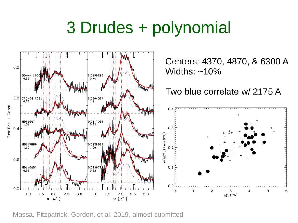 3 Drudes + polynomial Massa, Fitzpatrick, Gordo...