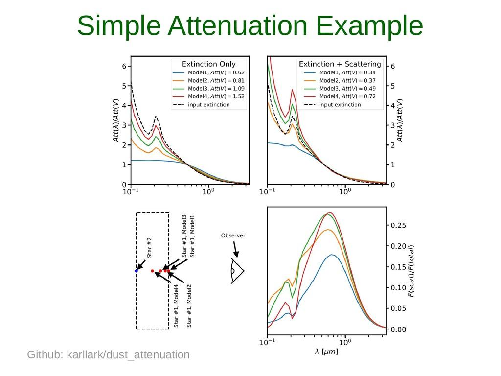 Simple Attenuation Example Github: karllark/dus...