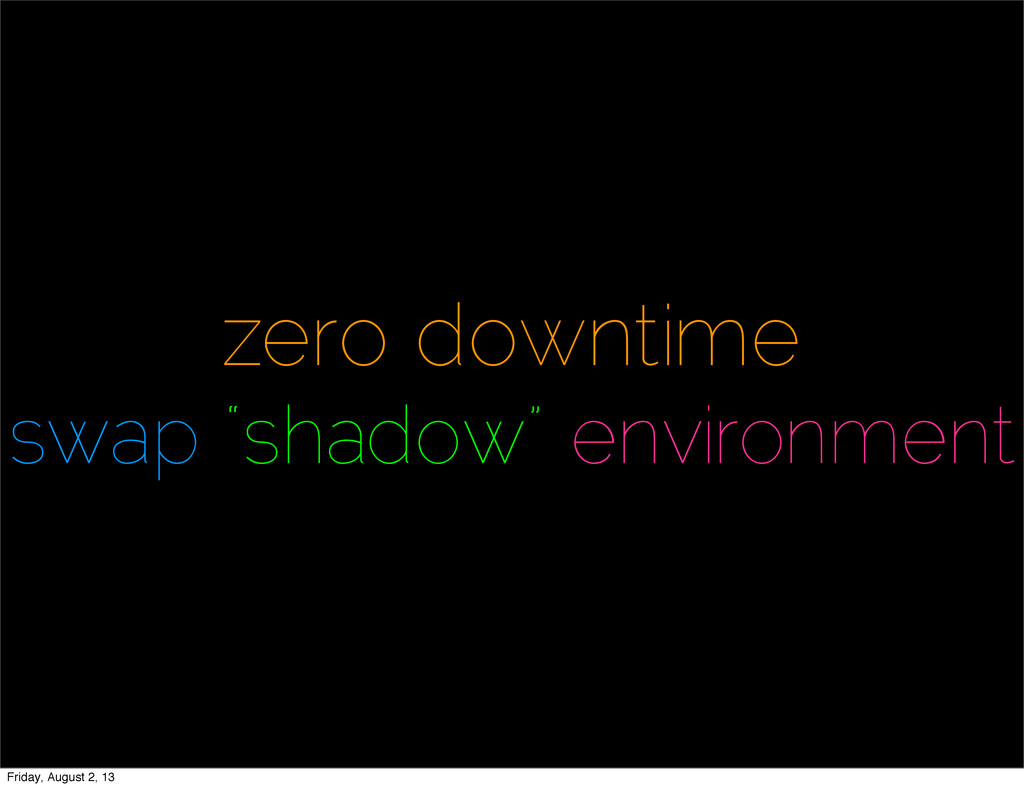 "zero downtime swap ""shadow"" environment Friday,..."