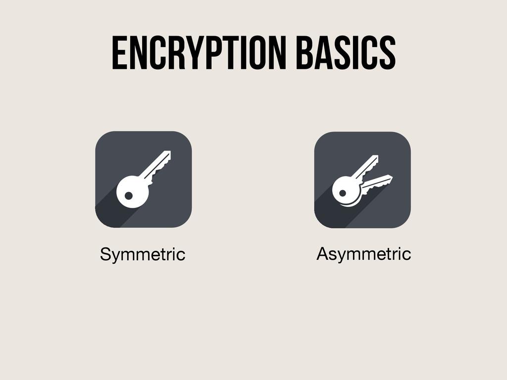encryption basics Symmetric Asymmetric