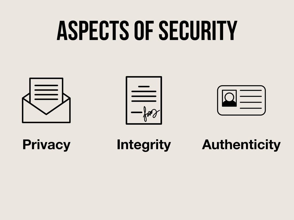 Aspects of Security Privacy Integrity Authentic...