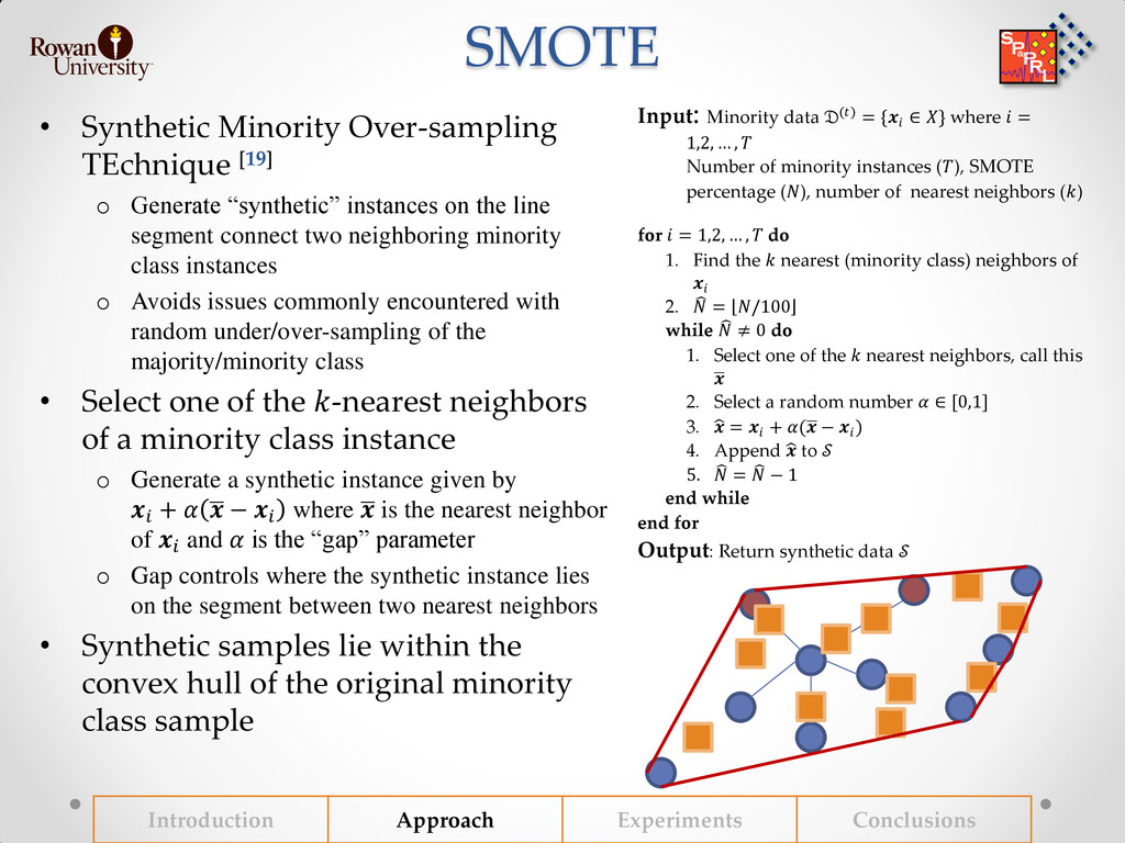SMOTE • Synthetic Minority Over-sampling TEchni...