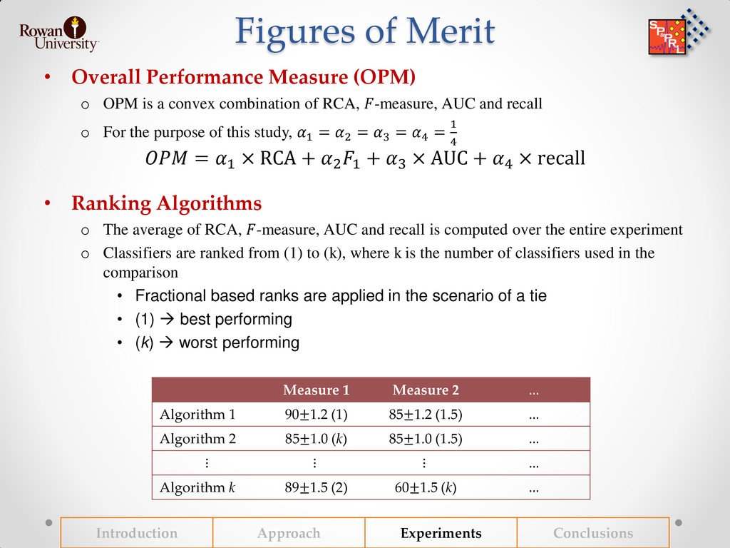 Figures of Merit • Overall Performance Measure ...