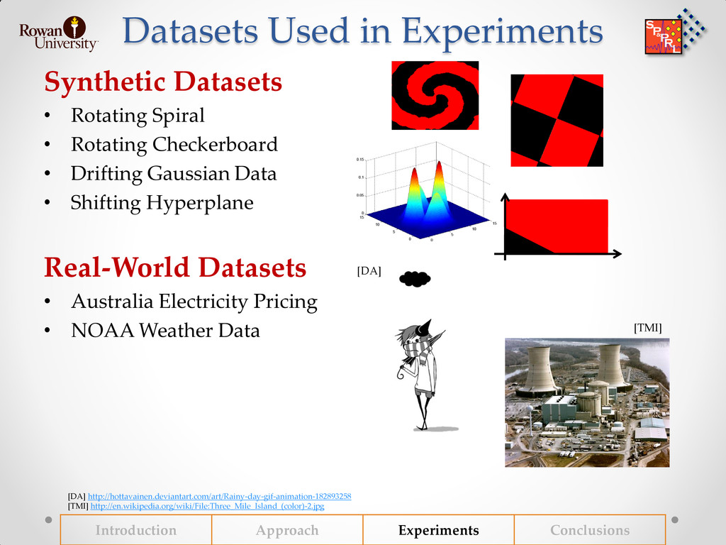 Datasets Used in Experiments Synthetic Datasets...