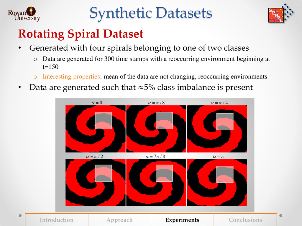 Synthetic Datasets Rotating Spiral Dataset • Ge...