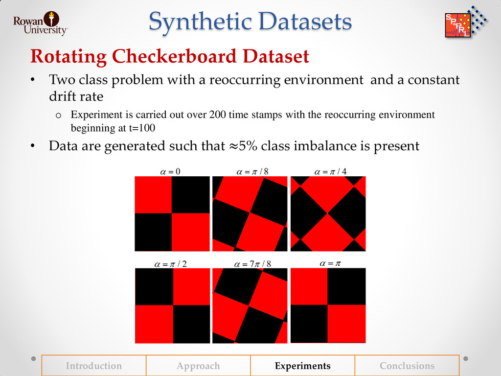 Synthetic Datasets Rotating Checkerboard Datase...