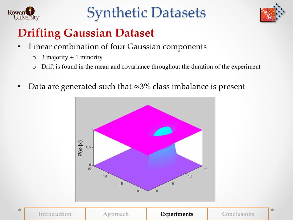 Synthetic Datasets Drifting Gaussian Dataset • ...