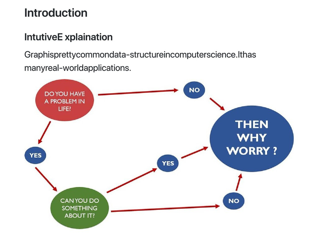 Introduction Intutive Explaination Graph is pre...