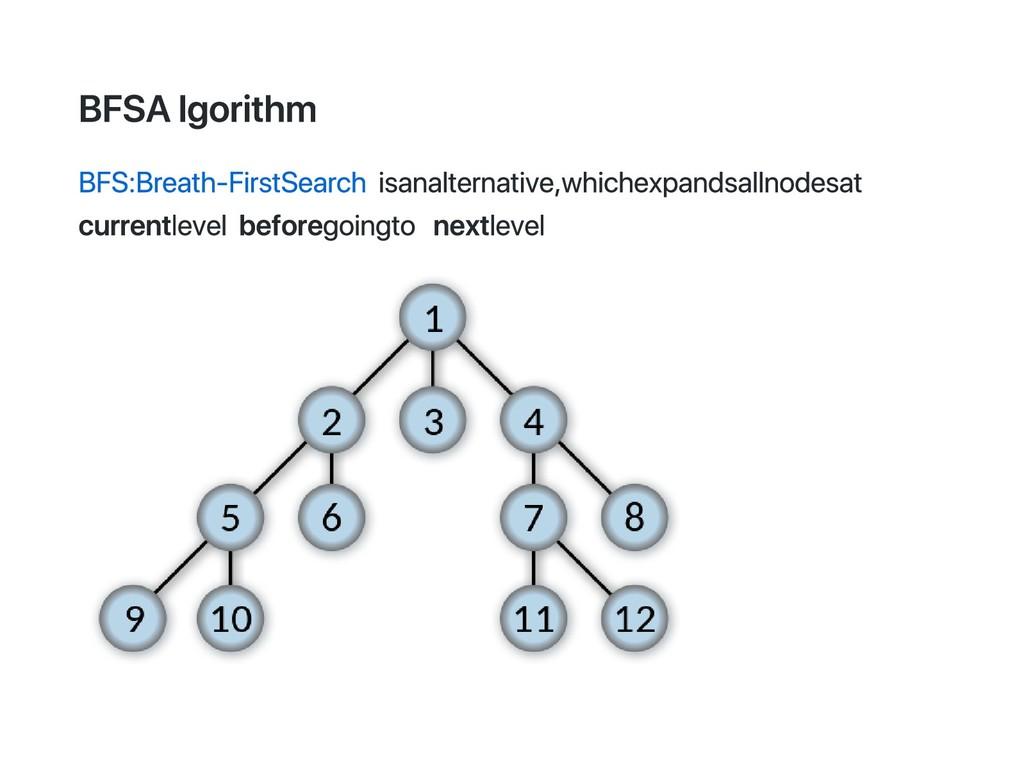 BFS Algorithm BFS: Breath‑First Search is an al...