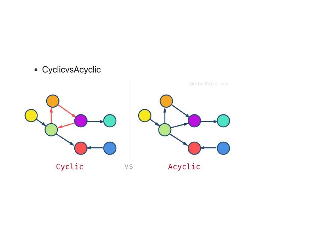 Cyclic vs Acyclic