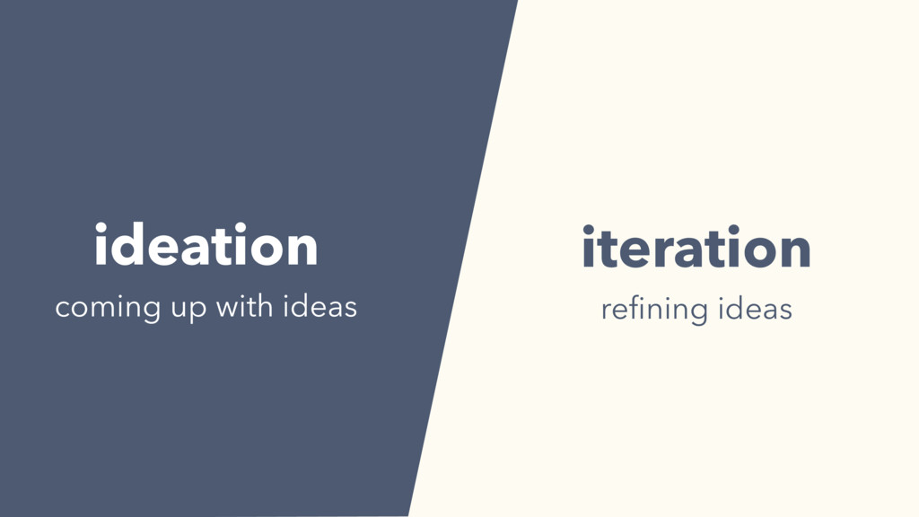 ideation coming up with ideas iteration refining...