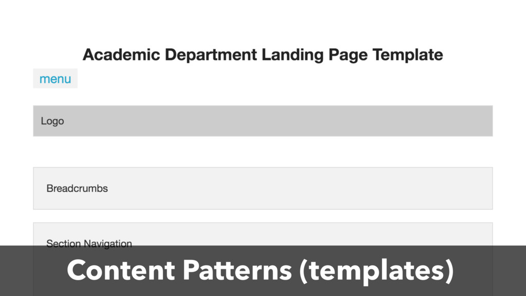 Content Patterns (templates)