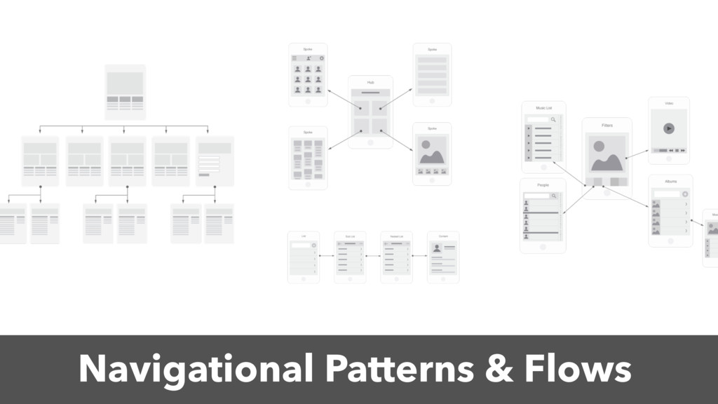 Navigational Patterns & Flows