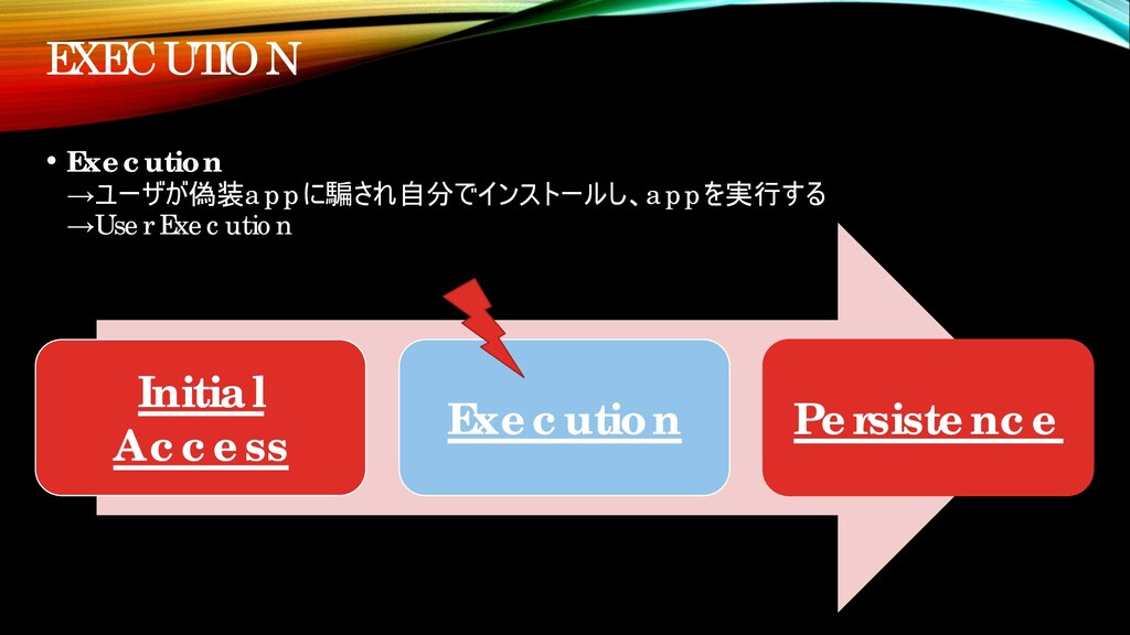 Initial Access Execution Persistence EXECUTION ...