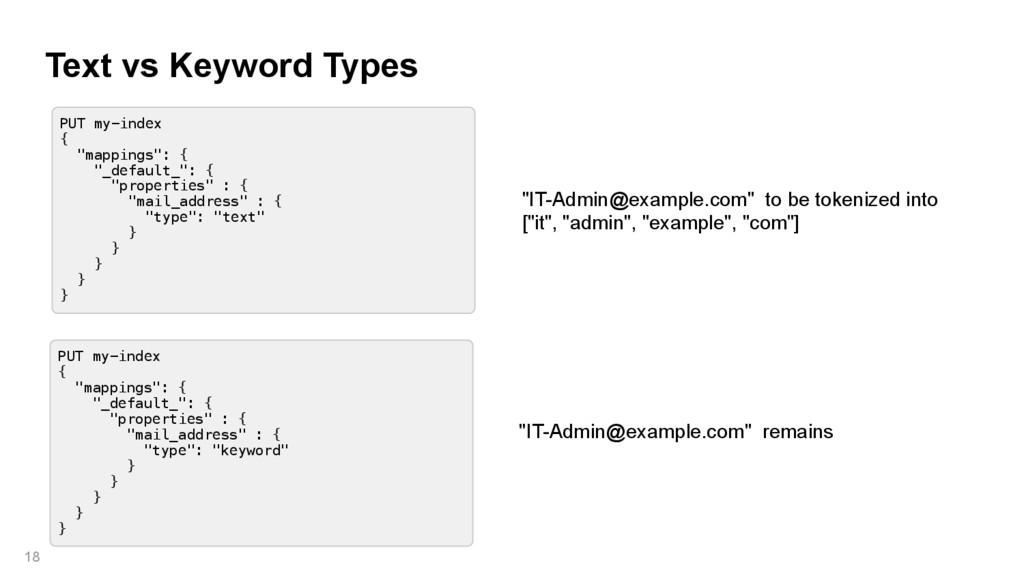 "Text vs Keyword Types 18 PUT my-index { ""mappin..."
