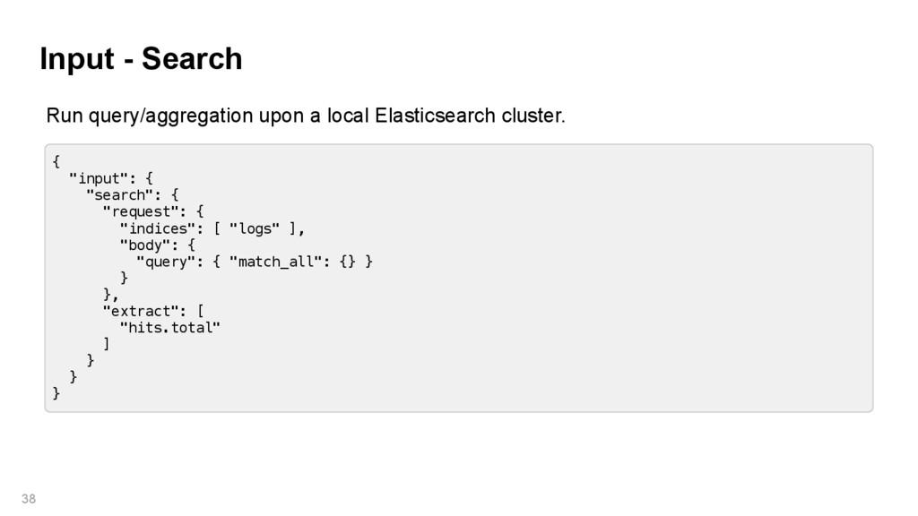 """Input - Search 38 { """"input"""": { """"search"""": { """"req..."""