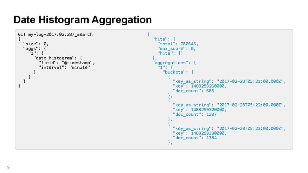 Date Histogram Aggregation 9 GET my-log-2017.02...