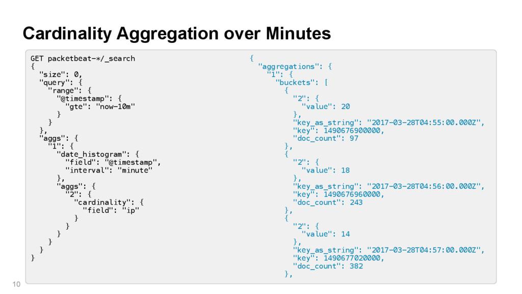 Cardinality Aggregation over Minutes 10 GET pac...
