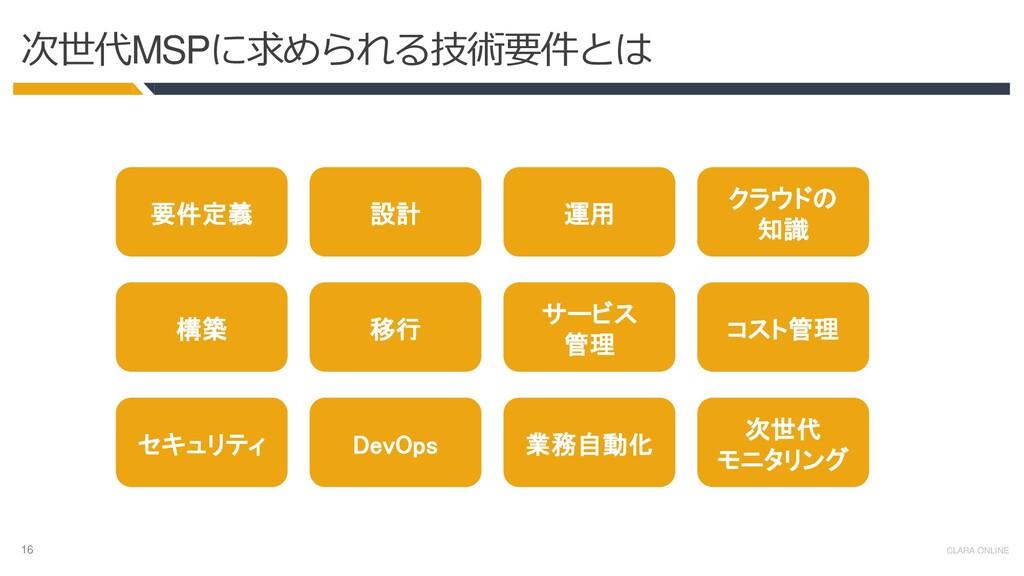 16 CLARA ONLINE 次世代MSPに求められる技術要件とは 設計 運用 サービス 管...