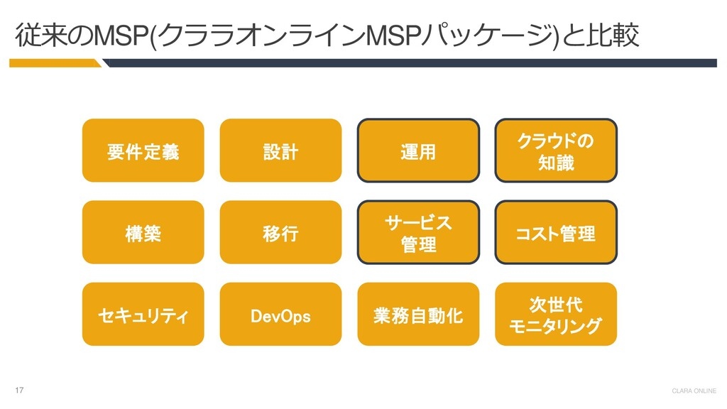 17 CLARA ONLINE 従来のMSP(クララオンラインMSPパッケージ)と比較 設計 ...
