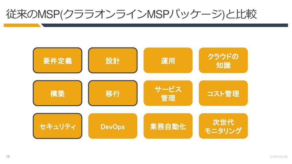 19 CLARA ONLINE 従来のMSP(クララオンラインMSPパッケージ)と比較 設計 ...