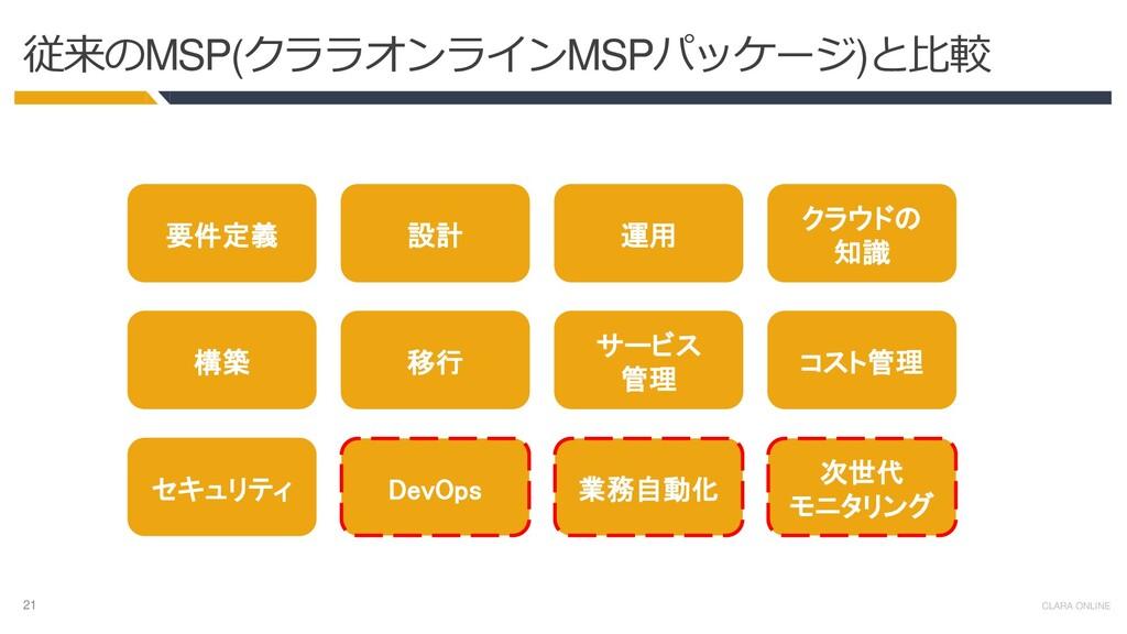 21 CLARA ONLINE 従来のMSP(クララオンラインMSPパッケージ)と比較 設計 ...