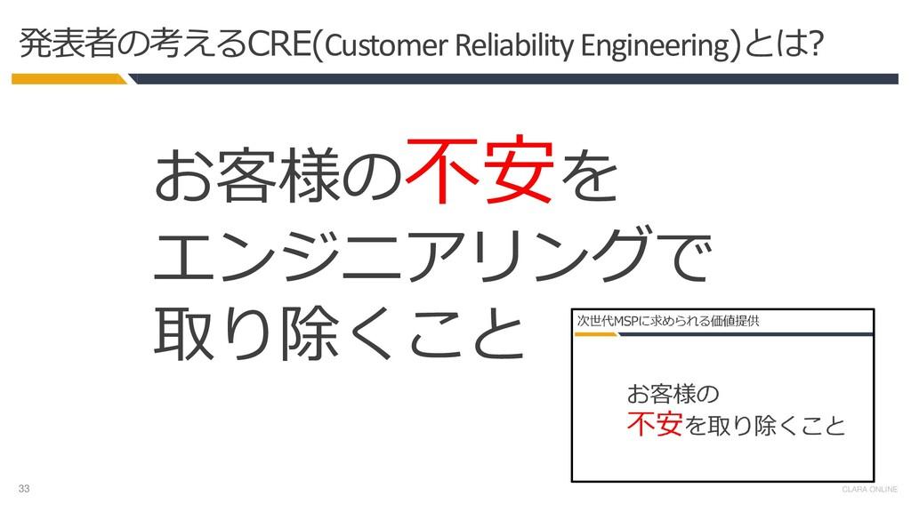 33 CLARA ONLINE 発表者の考えるCRE(Customer Reliability...