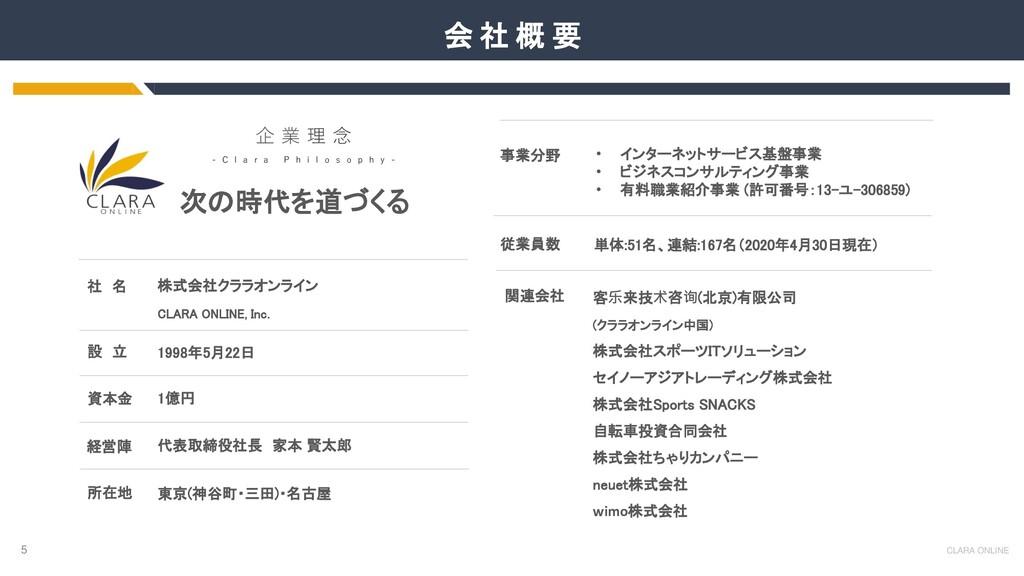 5 CLARA ONLINE 会 社 概 要 企 業 理 念 - C l a r a P h ...