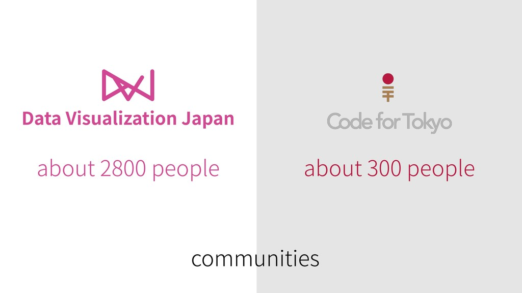 Data Visualization Japan about 2800 people abou...