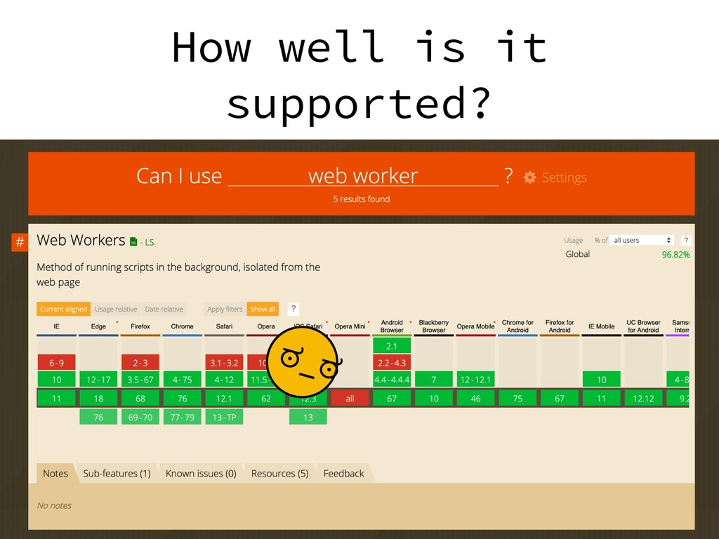How well is it supported? ಠ_ಠ