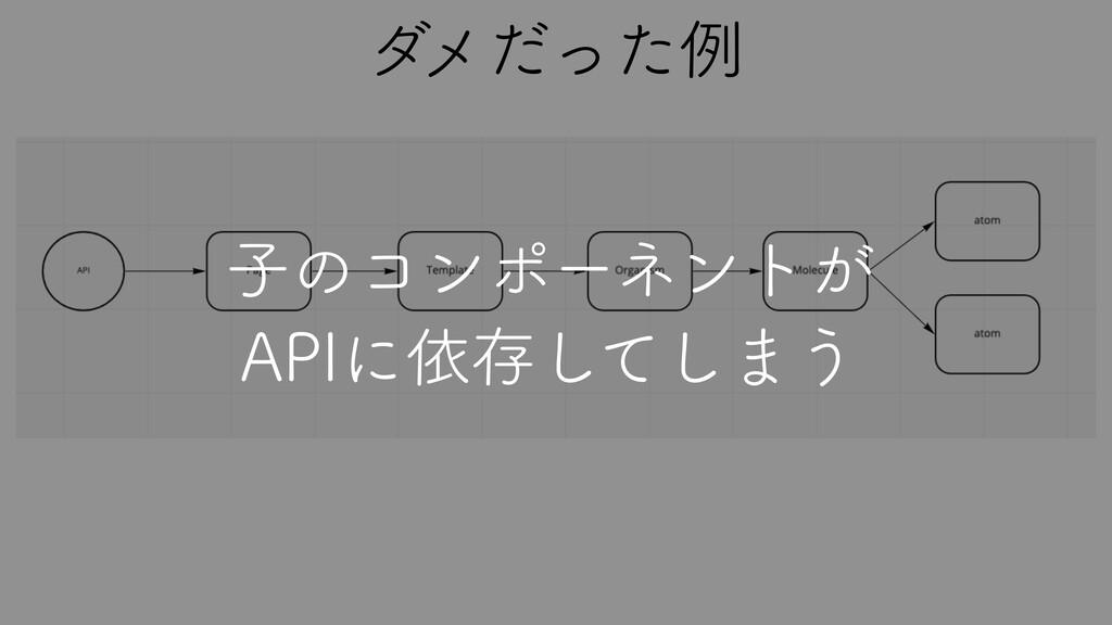 """μ ϝͩͬͨྫ ࢠͷίϯϙʔωϯτ͕ """"1*ʹґଘͯ͠͠·͏"""