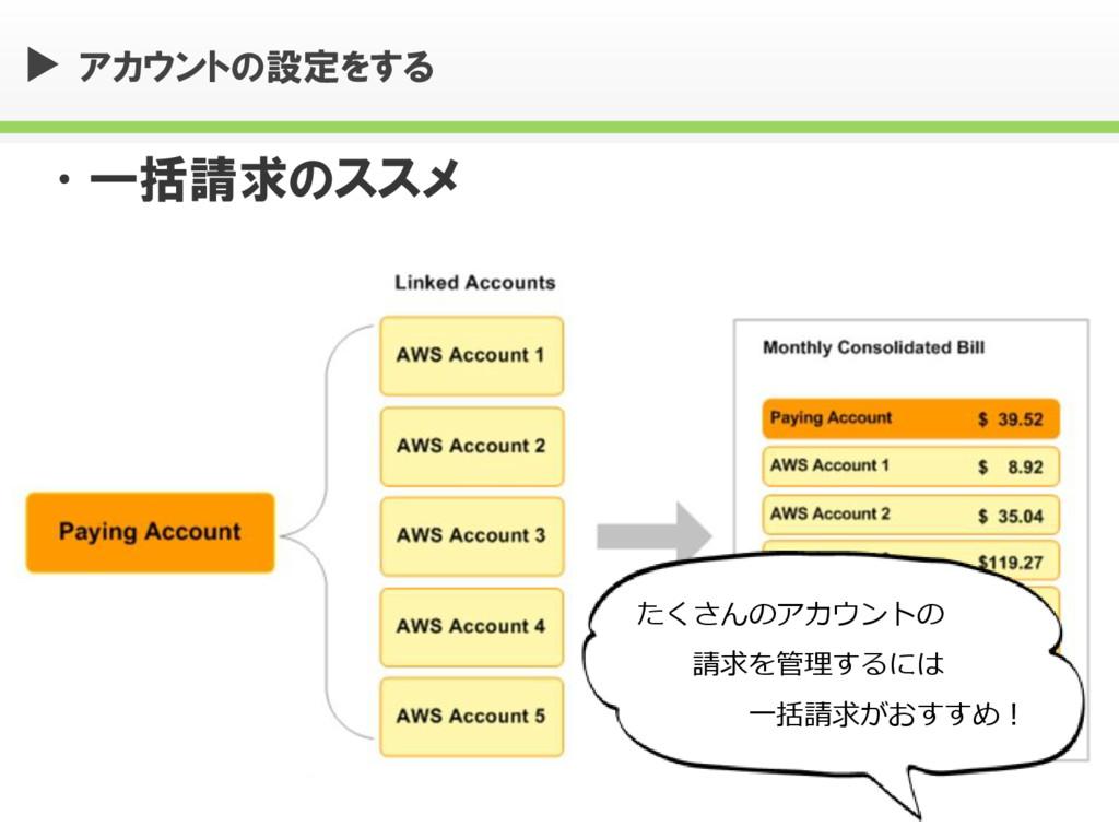 アカウントの設定をする •一括請求のススメ たくさんのアカウントの 請求を管理するには 一括請...