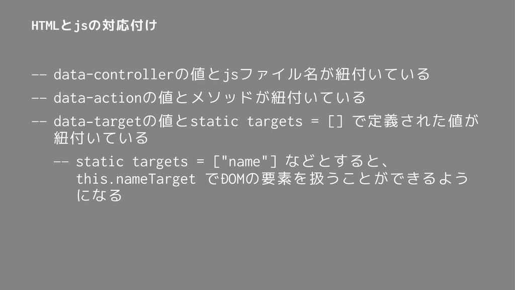 HTMLとjsの対応付け — data-controllerの値とjsファイル名が紐付いている...