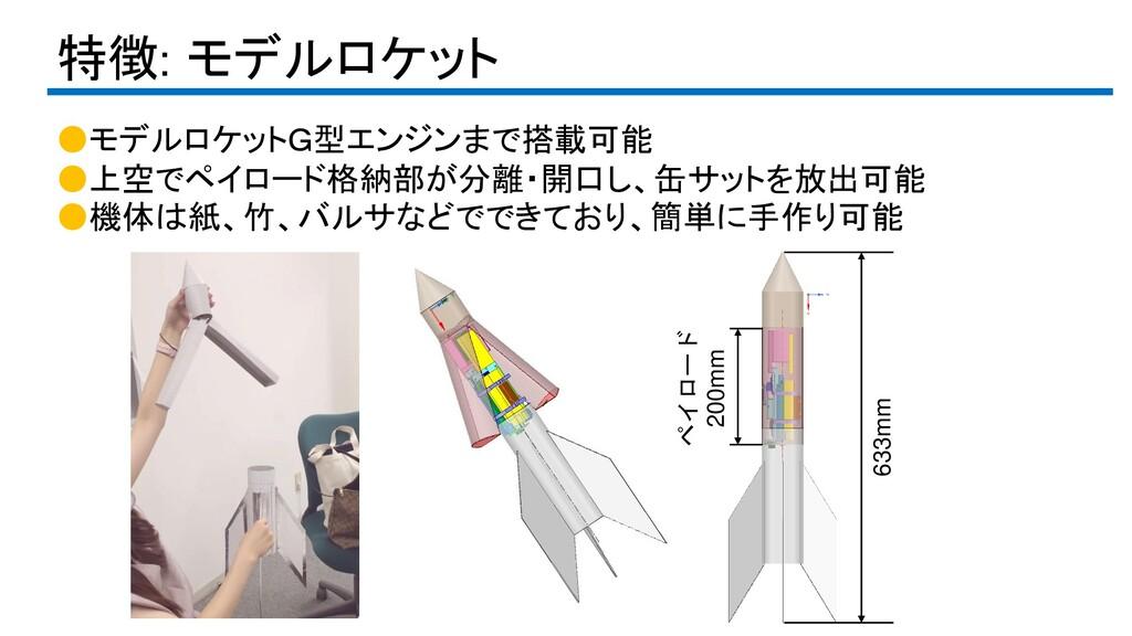 特徴: モデルロケット 633mm ペイロード 200mm ●モデルロケットG型エンジンまで搭...