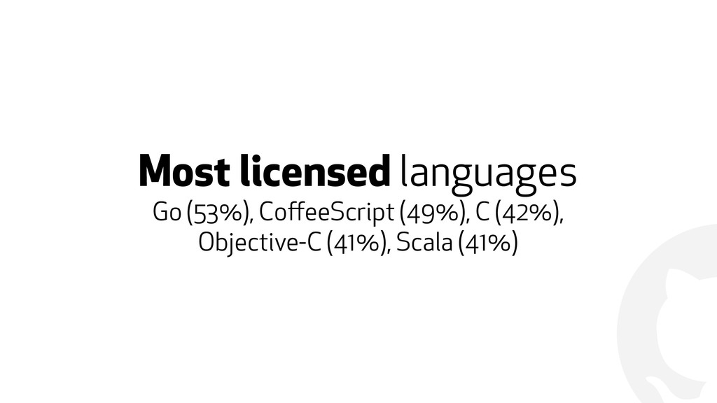 ! Most licensed languages Go (53%), CoffeeScrip...