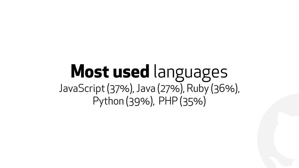 ! Most used languages JavaScript (37%), Java (2...