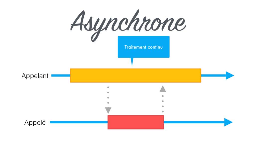 Asynchrone Appelant Appelé Traitement continu