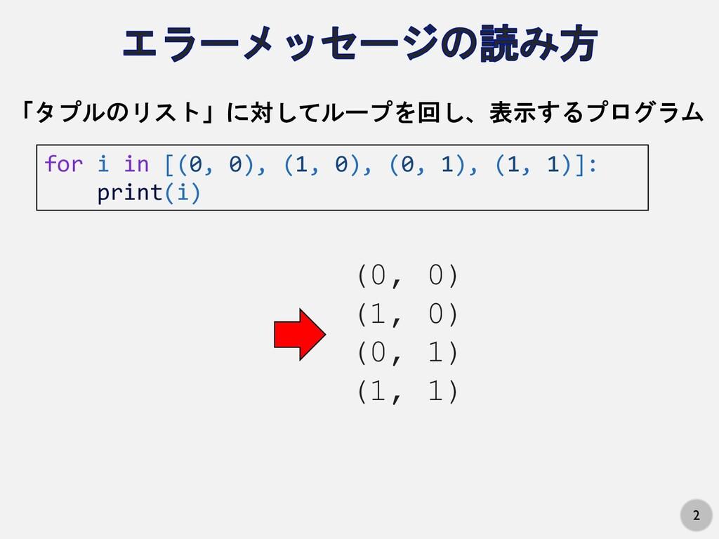 2 for i in [(0, 0), (1, 0), (0, 1), (1, 1)]: pr...