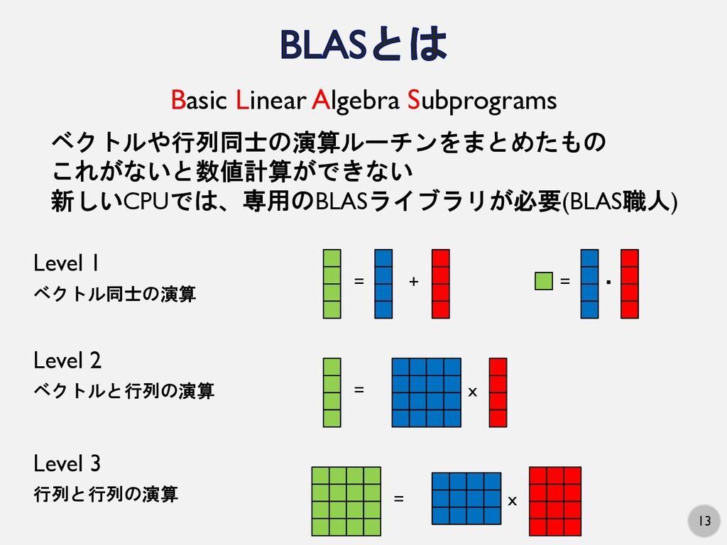 13 ベクトルや行列同士の演算ルーチンをまとめたもの これがないと数値計算ができない 新しいC...