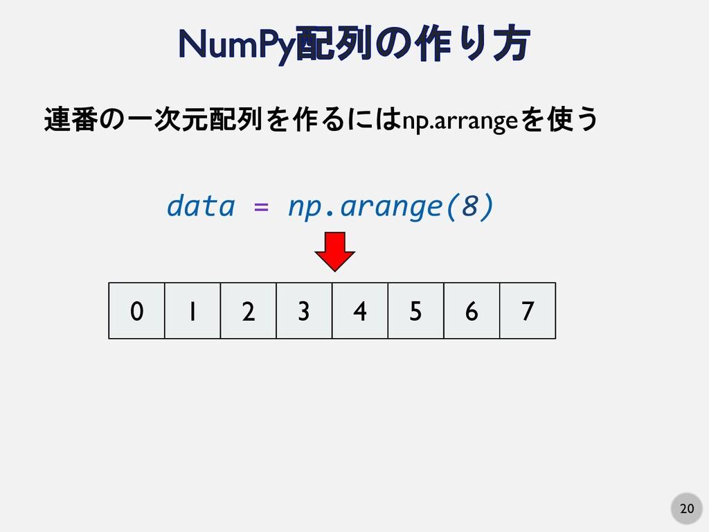 20 data = np.arange(8) 連番の一次元配列を作るにはnp.arrangeを...