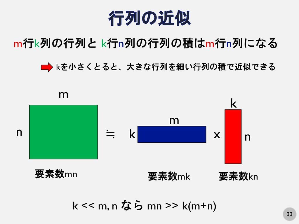 33 m行k列の行列と k行n列の行列の積はm行n列になる kを小さくとると、大きな行列を細い...