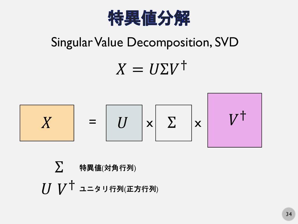 34 ! = #Σ%& x x = ! # %& Σ Σ 特異値(対角行列) Singular...