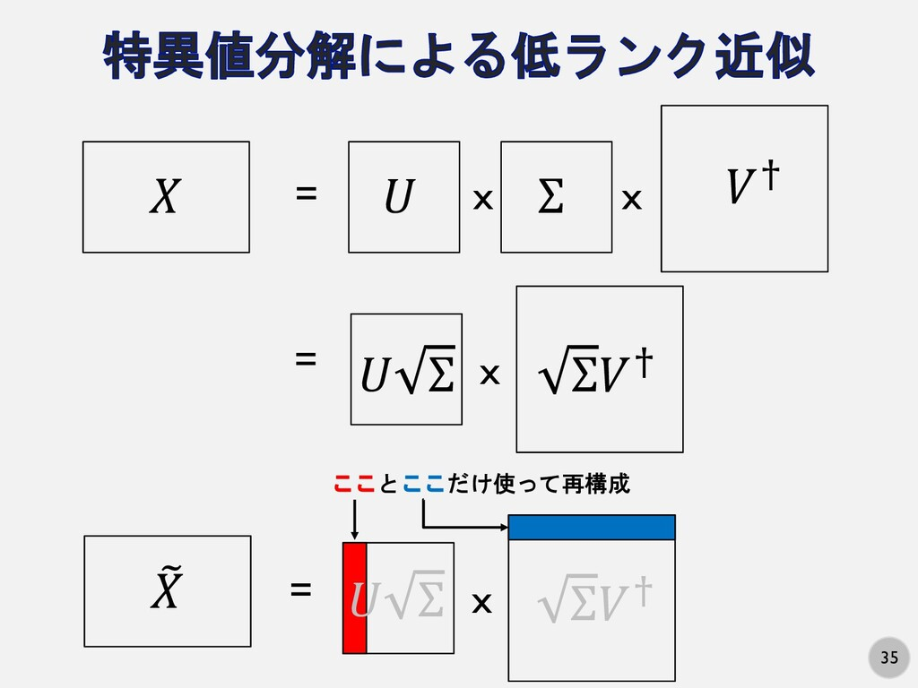"35 x x = ! "" #$ Σ "" Σ x Σ#$ = & ! = x "" Σ Σ#$ こ..."