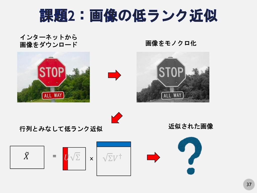 """37 インターネットから 画像をダウンロード 画像をモノクロ化 ! """" = x # Σ Σ%&..."""