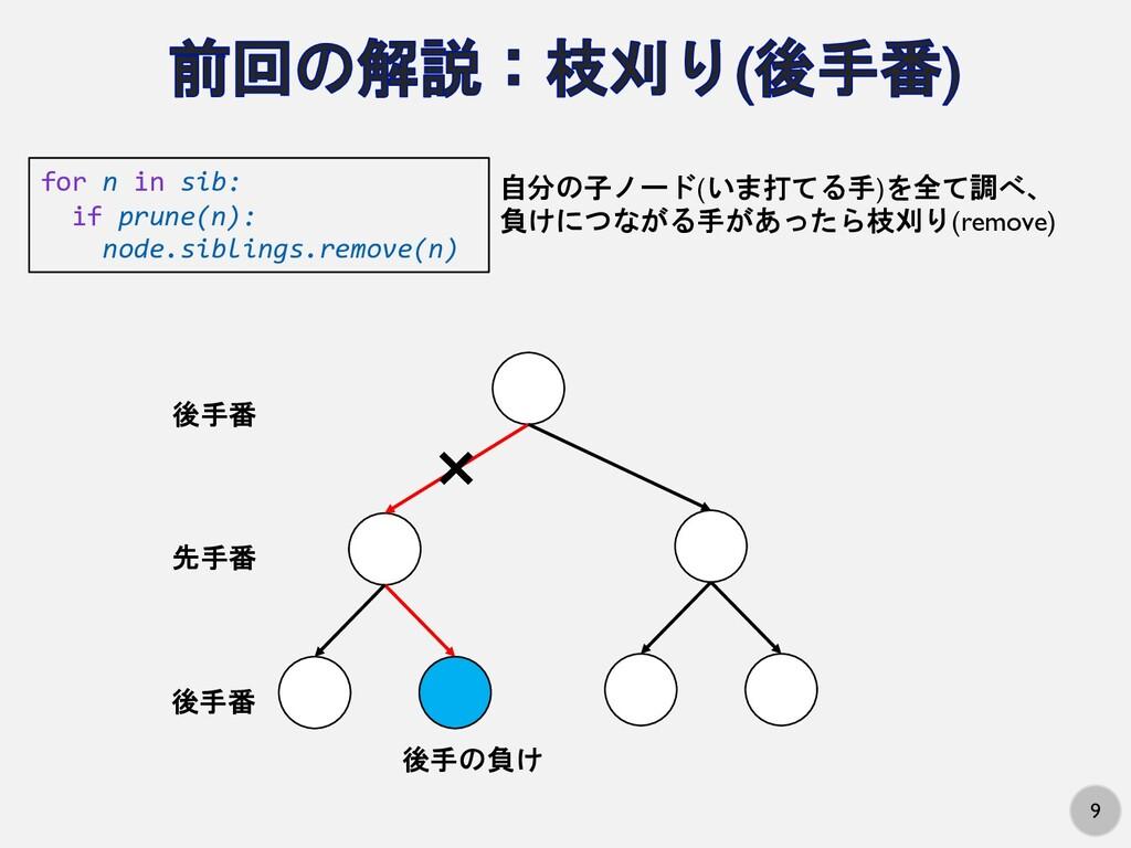 9 for n in sib: if prune(n): node.siblings.remo...