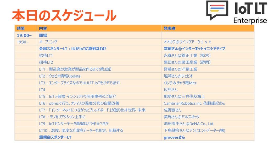 本日のスケジュール 時間 内容 発表者 19:00– 開場 19:30 - オープニング オオ...