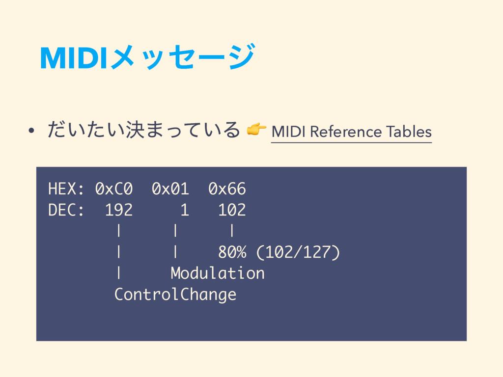 MIDIϝοηʔδ • ͍͍ܾͩͨ·͍ͬͯΔ  MIDI Reference Tables H...