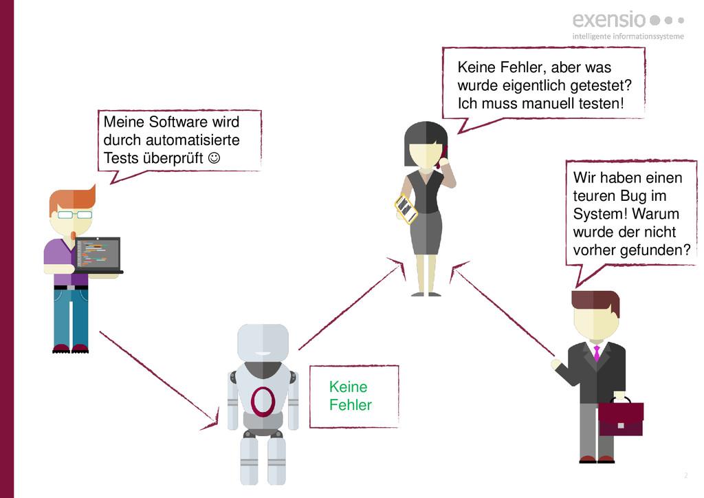2 Meine Software wird durch automatisierte Test...
