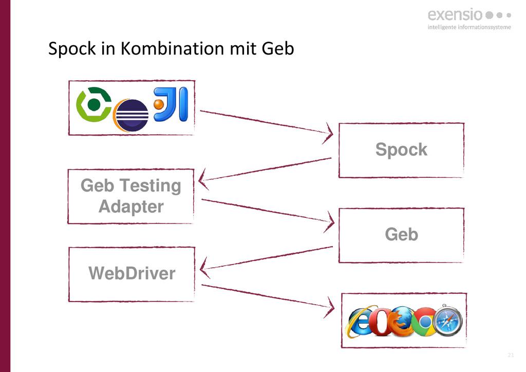 21 Spock in Kombination mit Geb Geb Testing Ada...